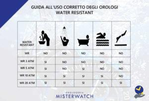 mister-watch-orologeria-biella-brogomanero-manutenzione-orologio-tabella-dell'impermeabilita